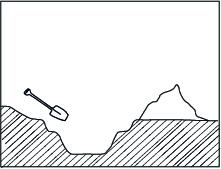 Stap 2 Regenwatervijver